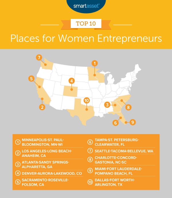 Map shows the top 10 places for women entrepreneurs, according to SmartAsset's 2020 study.